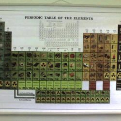 Periodic Table 100x75cm w/Rod & String