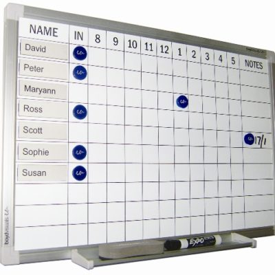 Magnetic Staff Indicator Board (400 x 600)
